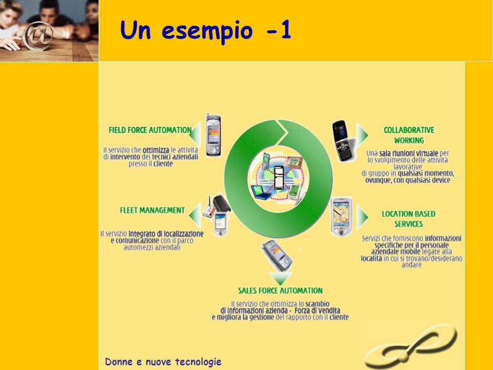 Donne e nuove tecnologie Un esempio -1