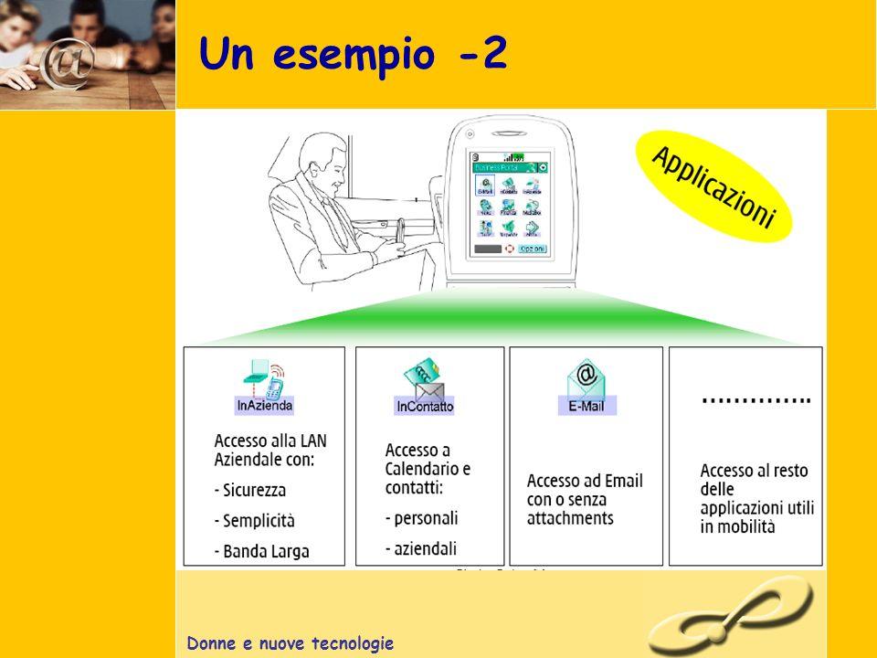 Donne e nuove tecnologie Un esempio -2