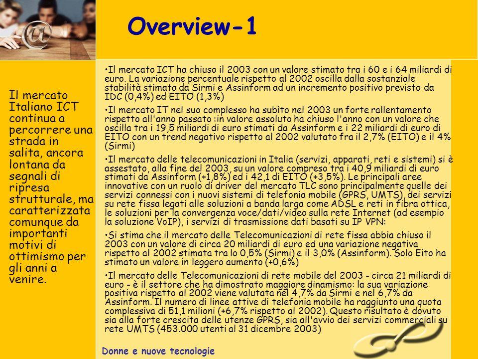 Donne e nuove tecnologie Overview-1 Il mercato ICT ha chiuso il 2003 con un valore stimato tra i 60 e i 64 miliardi di euro.