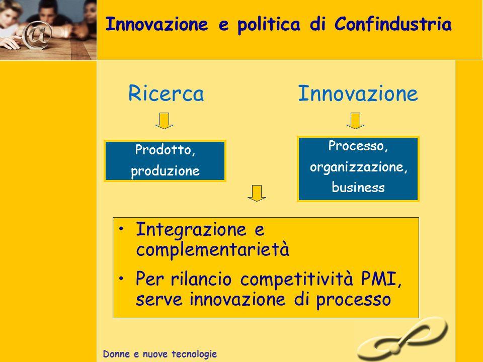Donne e nuove tecnologie Innovazione e politica di Confindustria Processo, organizzazione, business Integrazione e complementarietà Per rilancio competitività PMI, serve innovazione di processo Ricerca Prodotto, produzione Innovazione