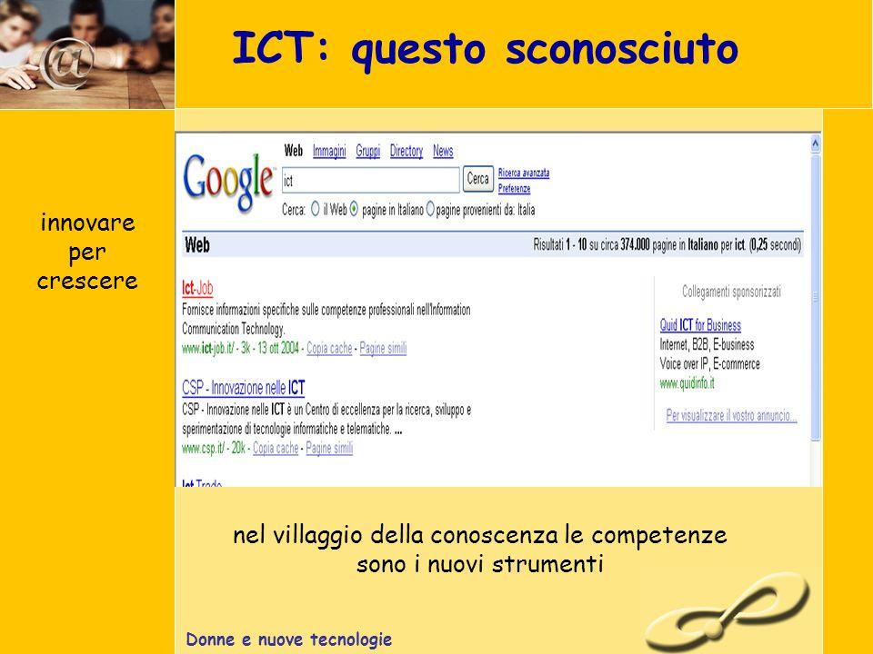 Donne e nuove tecnologie 14 Giugno 2004 : Ict Trade (Maurizio Cuzari ) Ma è una ripresa sempre mediata dal sistema Italia che ancora sembra non volerne sapere di innovazione tecnlogica, e da un clima di competizione che ci vede convenuti e non attori .