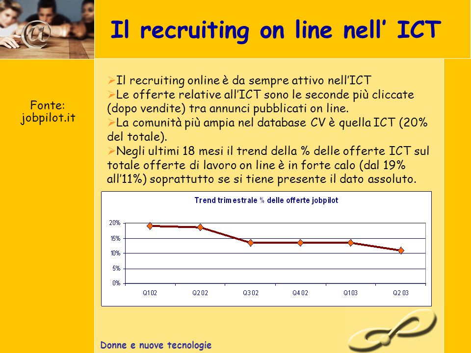 Donne e nuove tecnologie Il recruiting online è da sempre attivo nellICT Le offerte relative allICT sono le seconde più cliccate (dopo vendite) tra annunci pubblicati on line.