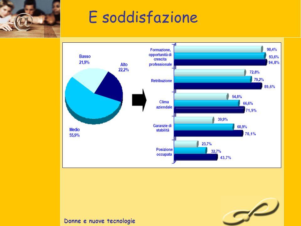 Donne e nuove tecnologie E soddisfazione