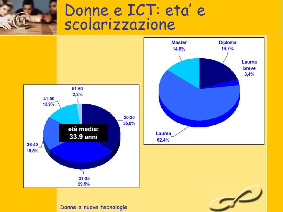 Donne e nuove tecnologie Donne e ICT: eta e scolarizzazione