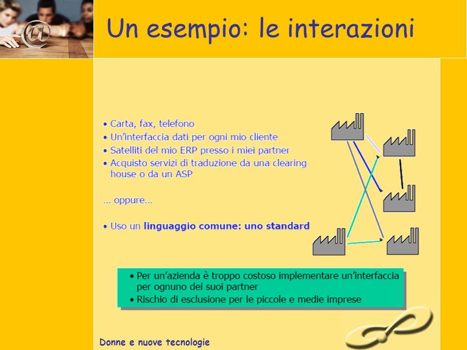 Donne e nuove tecnologie Un esempio: le interazioni