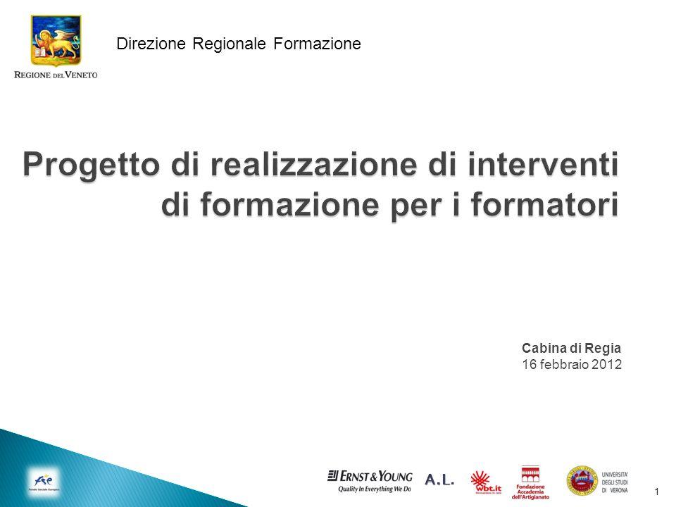 Direzione Regionale Formazione 1 A.L A.L. Cabina di Regia 16 febbraio 2012