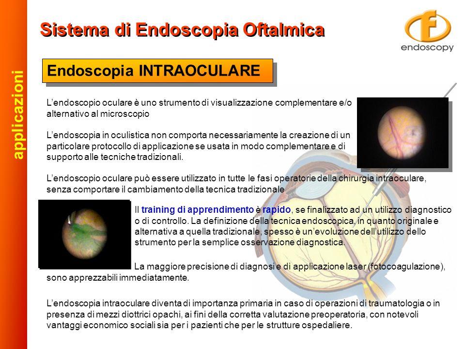 3 CCD Camera OPH-TC805 Telecamera 3CCD OPH-TC805 Sistema per endoscopia oftalmica Endoscopia INTRAOCULARE