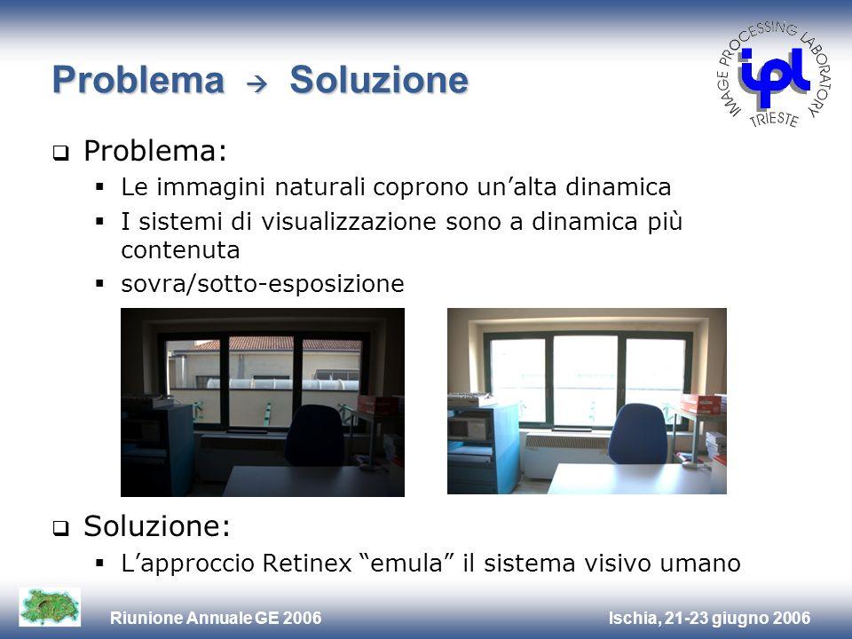 Ischia, 21-23 giugno 2006Riunione Annuale GE 2006 Problema Soluzione Problema: Le immagini naturali coprono unalta dinamica I sistemi di visualizzazio