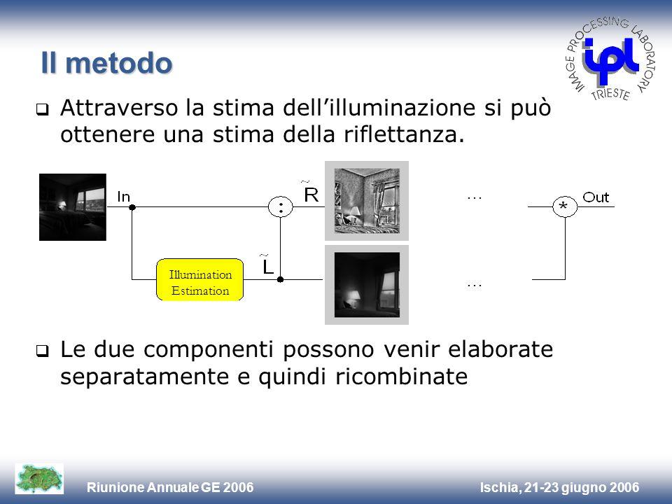 Ischia, 21-23 giugno 2006Riunione Annuale GE 2006 Il metodo Attraverso la stima dellilluminazione si può ottenere una stima della riflettanza.