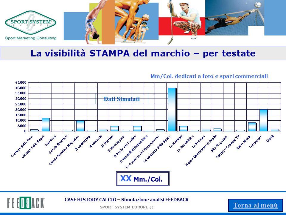 CASE HISTORY CALCIO – Simulazione analisi FEEDBACK SPORT SYSTEM EUROPE © Torna al menù La visibilità STAMPA del marchio – per mese Mm/Col.