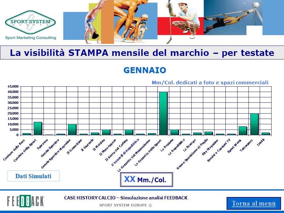CASE HISTORY CALCIO – Simulazione analisi FEEDBACK SPORT SYSTEM EUROPE © Torna al menù La visibilità STAMPA del marchio – per testate Dati Simulati XX Mm./Col.