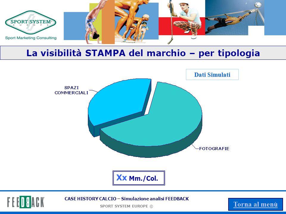 CASE HISTORY CALCIO – Simulazione analisi FEEDBACK SPORT SYSTEM EUROPE © Torna al menù La visibilità STAMPA mensile del marchio – per testate GENNAIO XX Mm./Col.