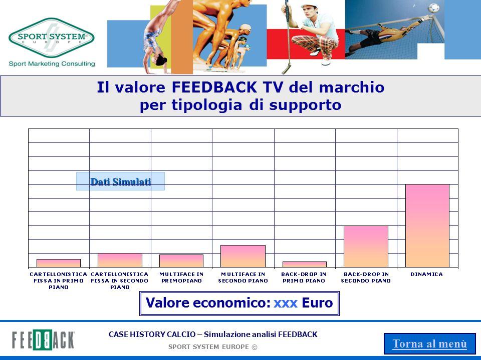 CASE HISTORY CALCIO – Simulazione analisi FEEDBACK SPORT SYSTEM EUROPE © Torna al menù Il valore FEEDBACK TV mensile del marchio per emittente GENNAIO Dati Simulati Valore economico: xxx Euro Valore in Euro