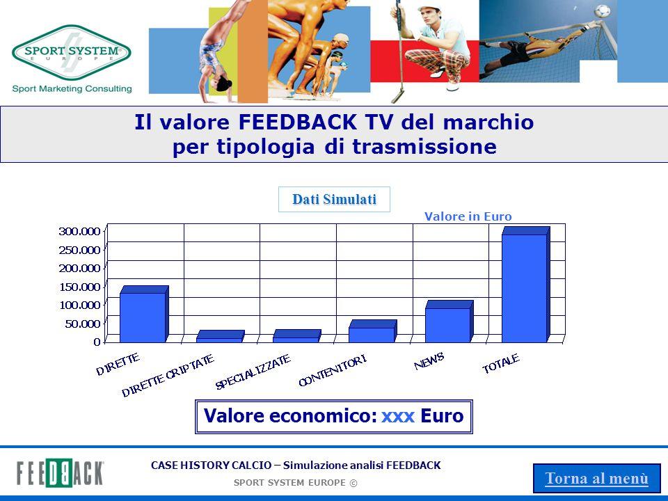 CASE HISTORY CALCIO – Simulazione analisi FEEDBACK SPORT SYSTEM EUROPE © Torna al menùGENNAIO Dati Simulati Valore economico: xxx Euro Il valore FEEDBACK TV mensile del marchio per tipologia di supporto