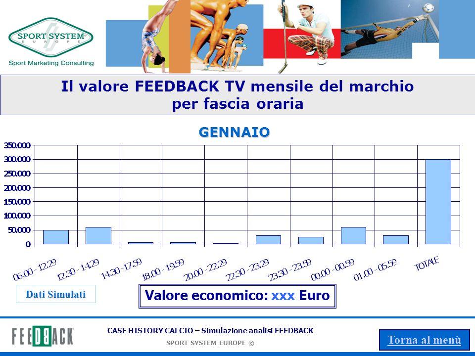 CASE HISTORY CALCIO – Simulazione analisi FEEDBACK SPORT SYSTEM EUROPE © Torna al menù Il valore FEEDBACK TV del marchio - per fascia oraria Valore in Euro Valore economico: xxx Euro Dati Simulati