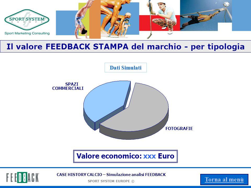 CASE HISTORY CALCIO – Simulazione analisi FEEDBACK SPORT SYSTEM EUROPE © Torna al menù Il valore FEEDBACK STAMPA mensile del marchio per testata GENNAIO Valore in Euro Dati Simulati Valore economico: xxx Euro