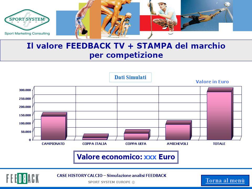 CASE HISTORY CALCIO – Simulazione analisi FEEDBACK SPORT SYSTEM EUROPE © Torna al menù Il valore FEEDBACK del marchio – per mese (TV+STAMPA) Valore in Euro 0 100.000 200.000 300.000 400.000 500.000 600.000 700.000 800.000 VIDEO 50.000 400.000300.000200.000100.000400.000350.000200.000300.000400.000300.000 PRESS 30.00040.00070.000100.000150.00090.000200.000100.000150.000250.000320.000200.000 TOTALE 80.00090.000470.000400.000350.000190.000600.000450.000350.000550.000720.000500.000 LUGLIOSGOSTOSETTEMB-NOVEMBDICEMBGENNAIOFEBBRAIMARZO-APRILEMAGGIOGIUGNO OTTOBRE Dati Simulati