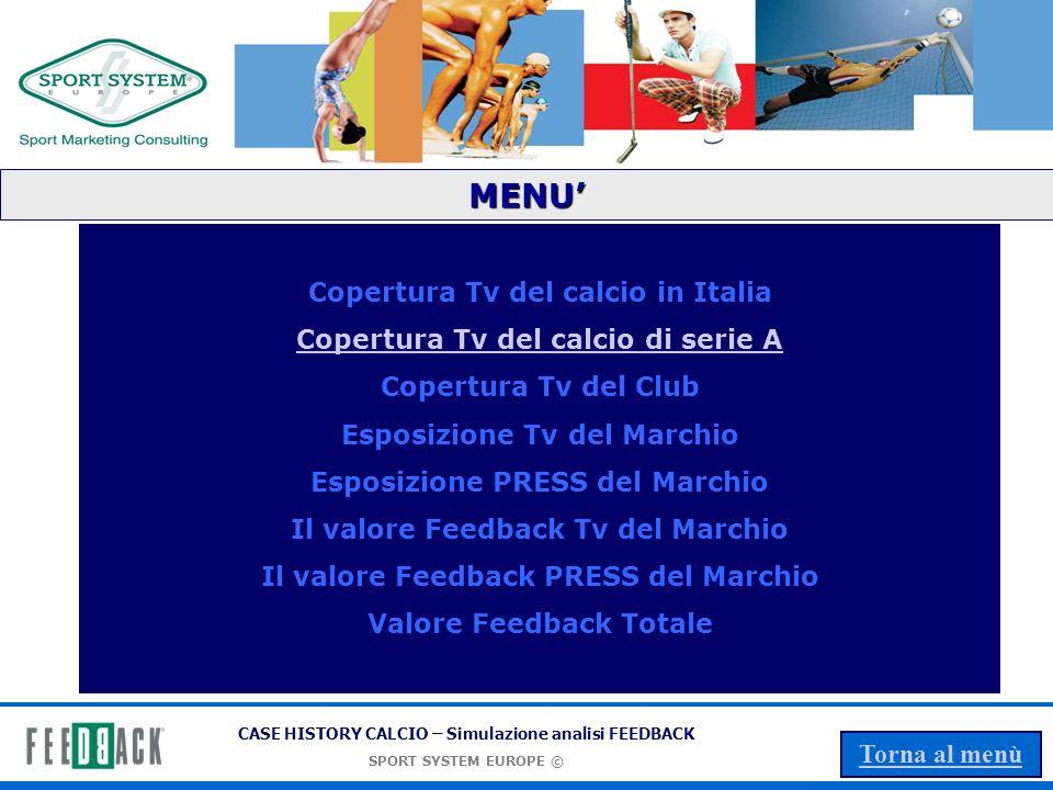 CASE HISTORY CALCIO – Simulazione analisi FEEDBACK SPORT SYSTEM EUROPE © Torna al menù Il valore FEEDBACK TV del marchio – per emittente Dati Simulati Valore economico: xxx Euro Valore in Euro
