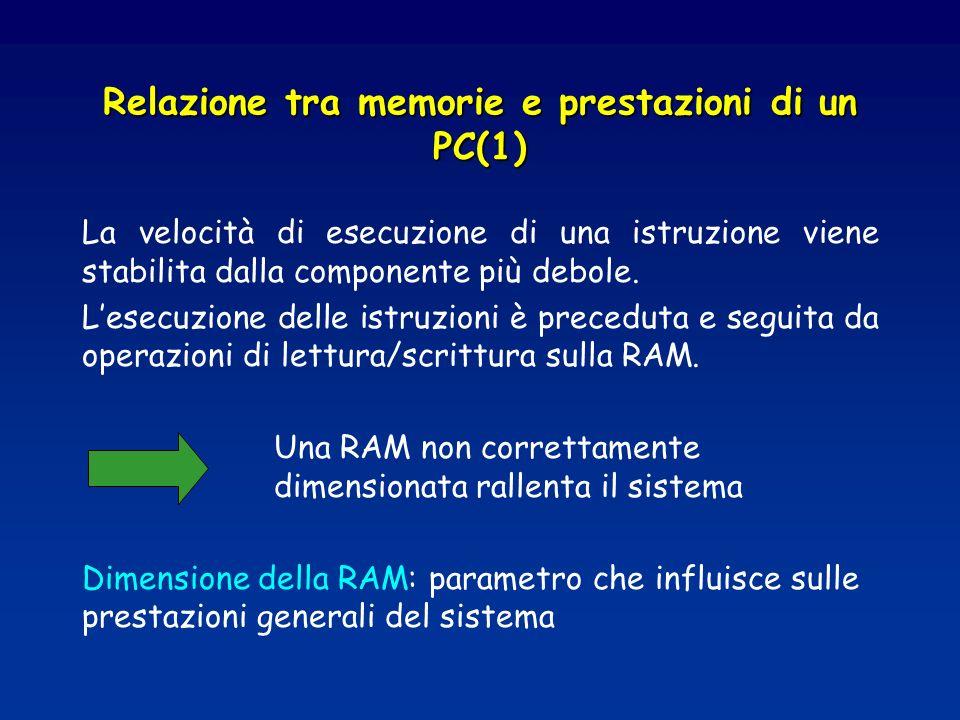 Relazione tra memorie e prestazioni di un PC(1) La velocità di esecuzione di una istruzione viene stabilita dalla componente più debole. Lesecuzione d