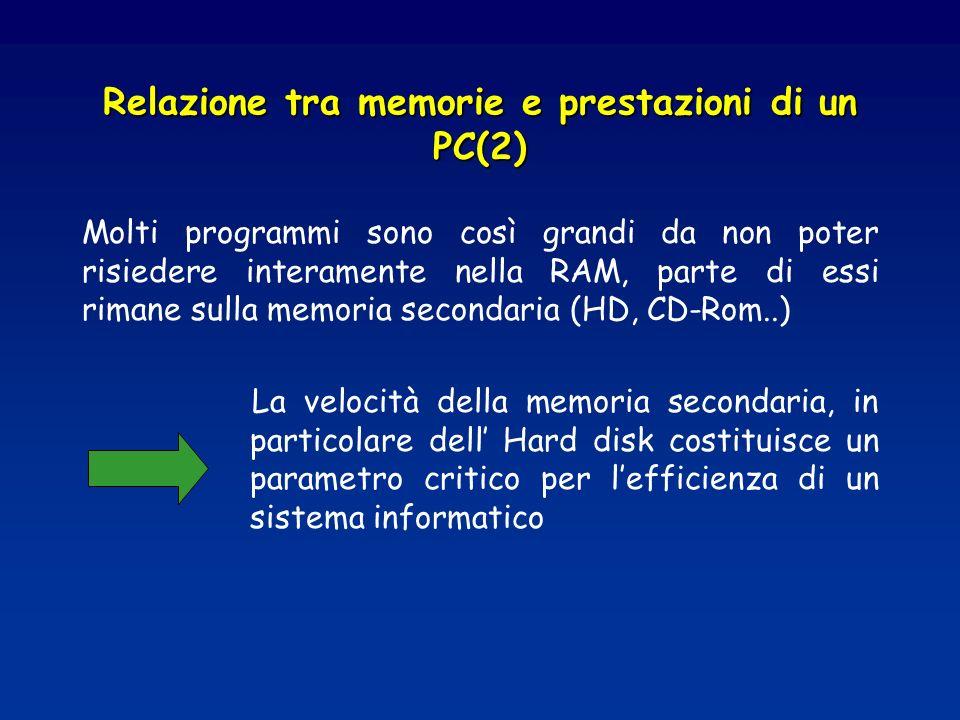 Relazione tra memorie e prestazioni di un PC(2) Molti programmi sono così grandi da non poter risiedere interamente nella RAM, parte di essi rimane su