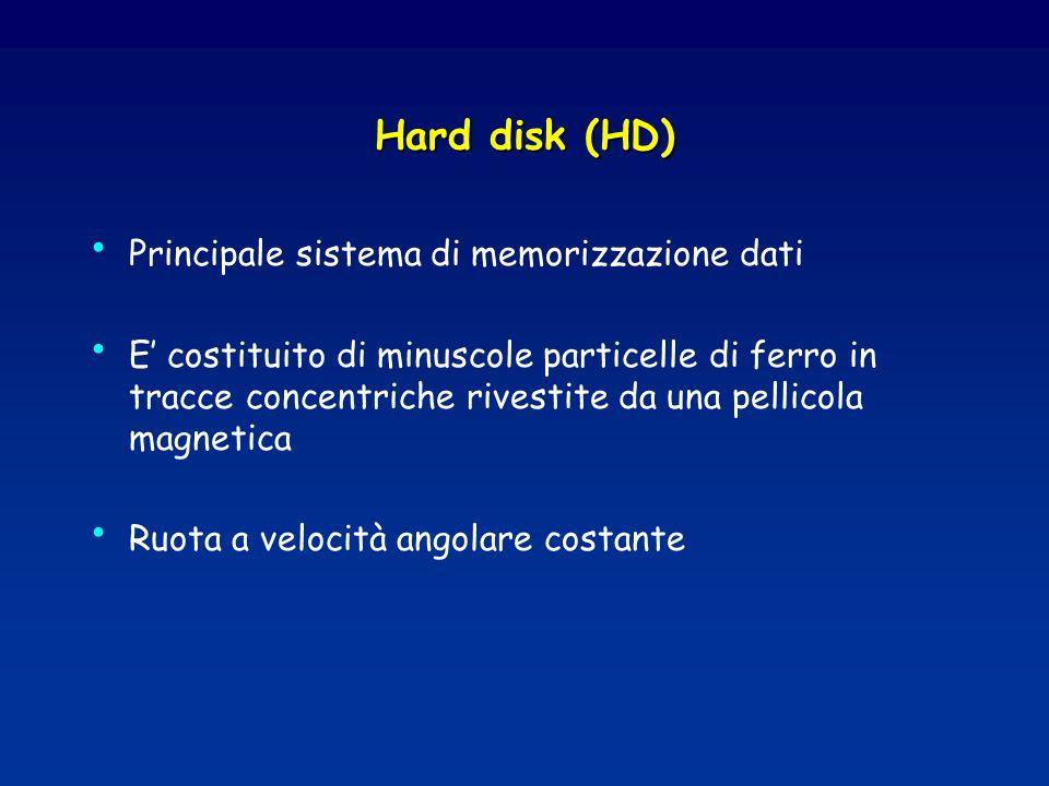 Hard disk (HD) Principale sistema di memorizzazione dati E costituito di minuscole particelle di ferro in tracce concentriche rivestite da una pellico