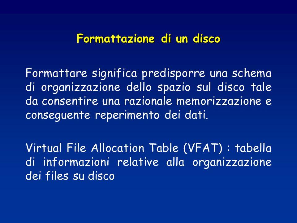 Formattazione di un disco Formattare significa predisporre una schema di organizzazione dello spazio sul disco tale da consentire una razionale memori