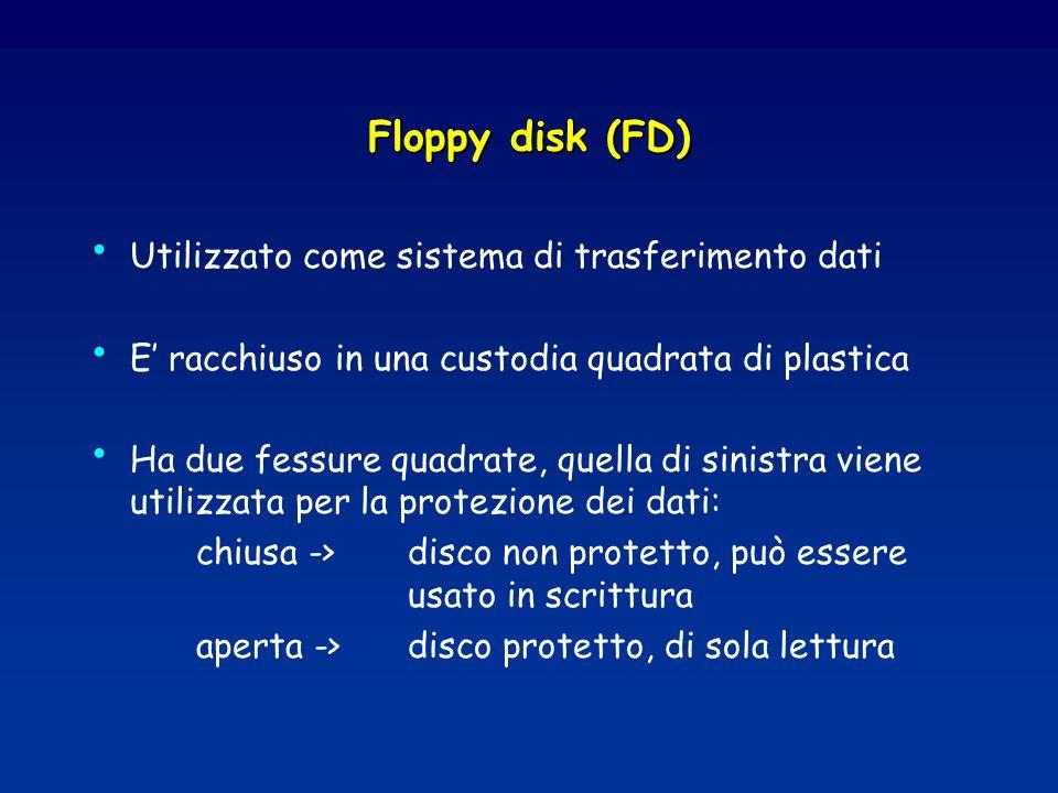 Floppy disk (FD) Utilizzato come sistema di trasferimento dati E racchiuso in una custodia quadrata di plastica Ha due fessure quadrate, quella di sin
