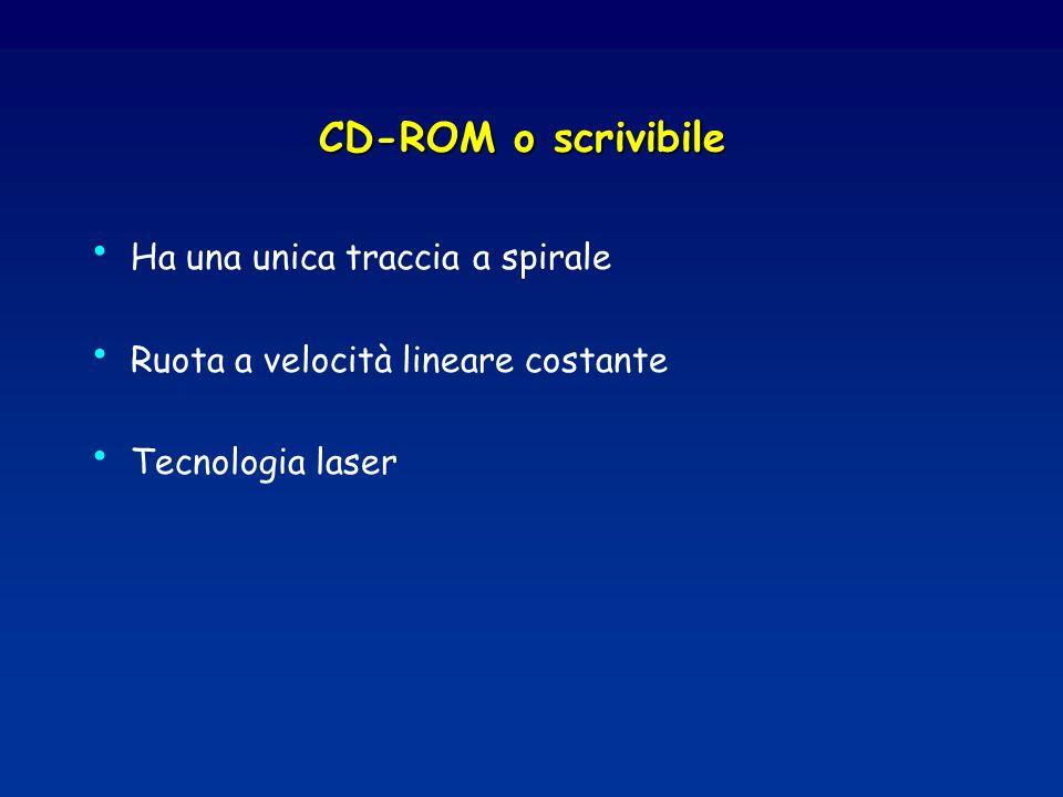 CD-ROM o scrivibile Ha una unica traccia a spirale Ruota a velocità lineare costante Tecnologia laser
