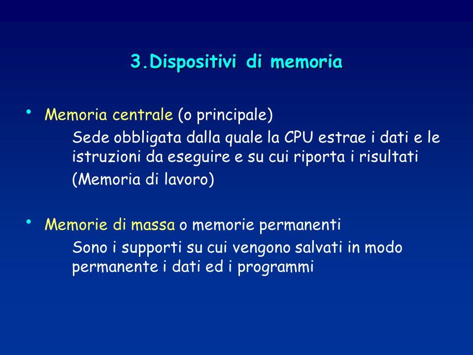 3.Dispositivi di memoria Memoria centrale (o principale) Sede obbligata dalla quale la CPU estrae i dati e le istruzioni da eseguire e su cui riporta