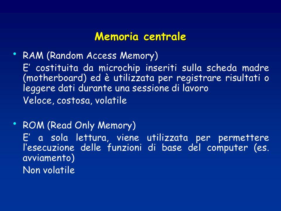 Memoria centrale RAM (Random Access Memory) E costituita da microchip inseriti sulla scheda madre (motherboard) ed è utilizzata per registrare risulta