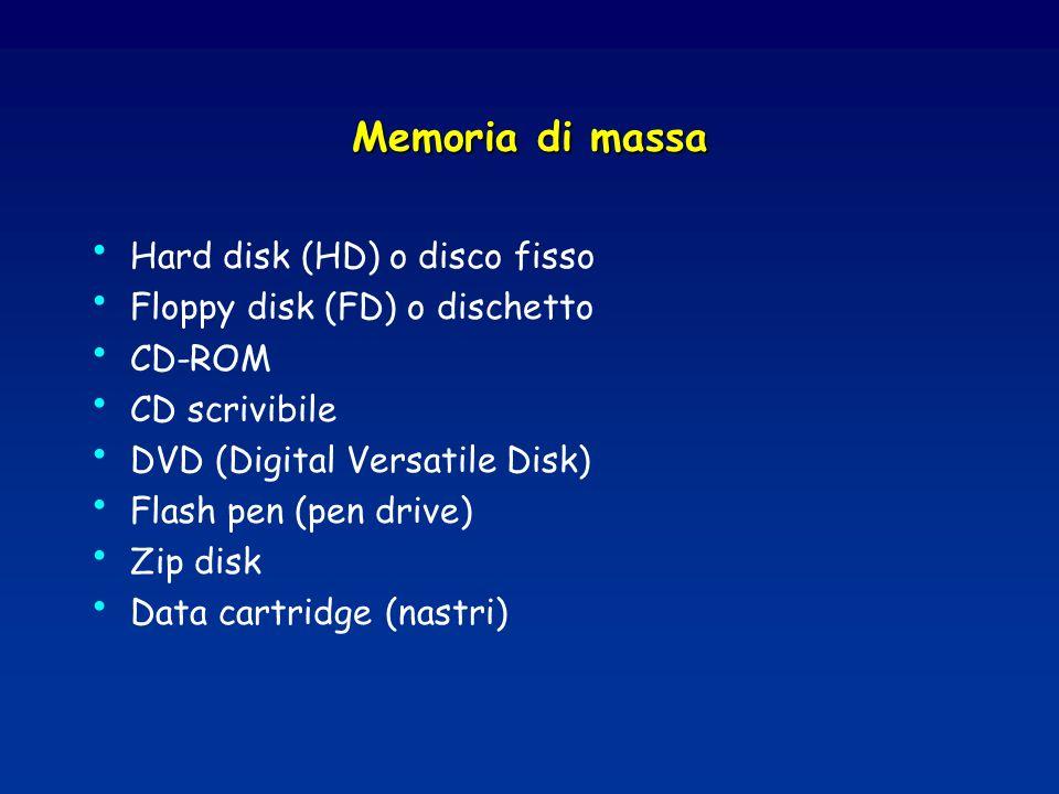 Memoria di massa Hard disk (HD) o disco fisso Floppy disk (FD) o dischetto CD-ROM CD scrivibile DVD (Digital Versatile Disk) Flash pen (pen drive) Zip