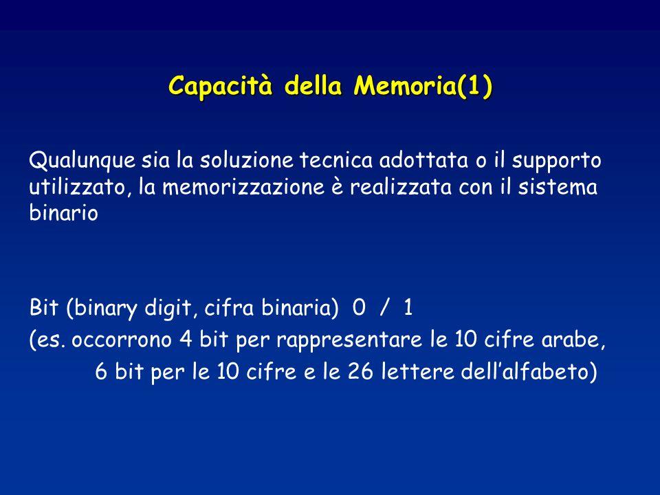Capacità della Memoria(1) Qualunque sia la soluzione tecnica adottata o il supporto utilizzato, la memorizzazione è realizzata con il sistema binario