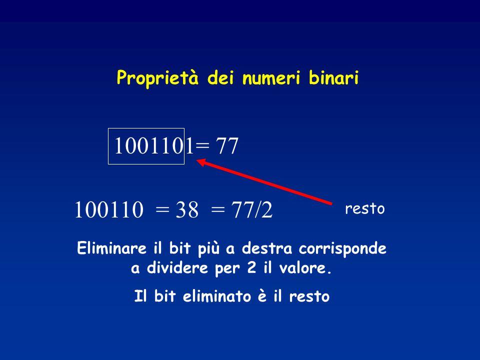 1001101= 77 100110 = 38 = 77/2 Eliminare il bit più a destra corrisponde a dividere per 2 il valore. Il bit eliminato è il resto resto Proprietà dei n