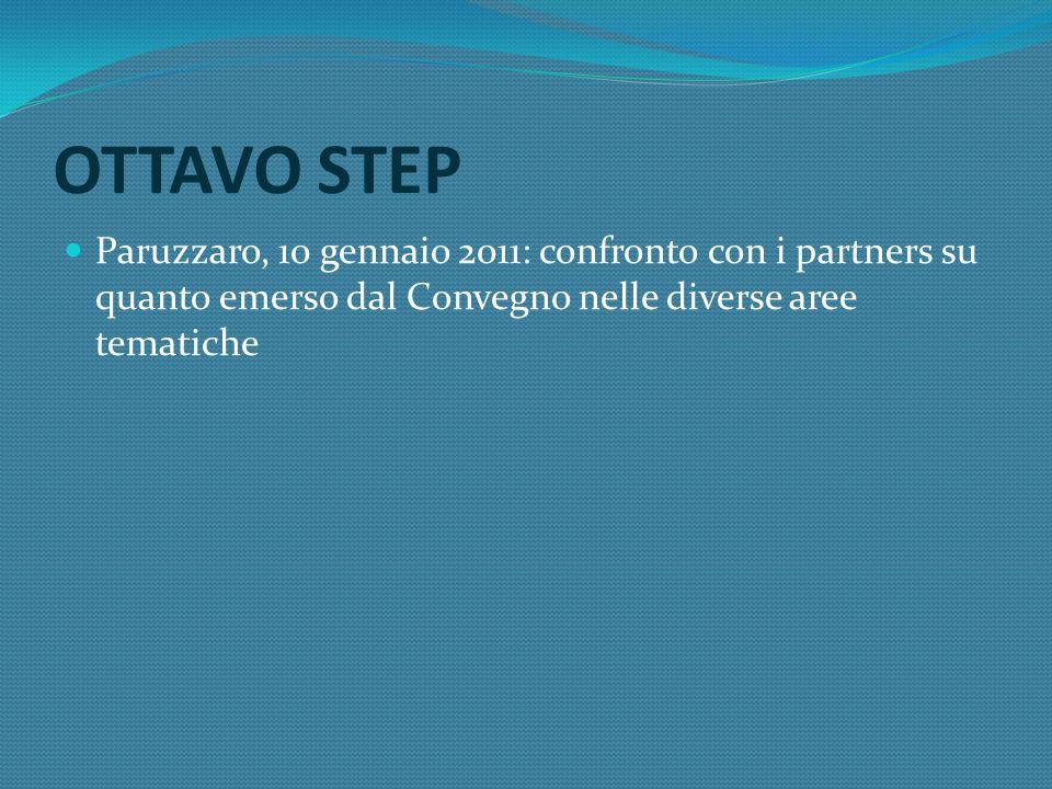 OTTAVO STEP Paruzzaro, 10 gennaio 2011: confronto con i partners su quanto emerso dal Convegno nelle diverse aree tematiche