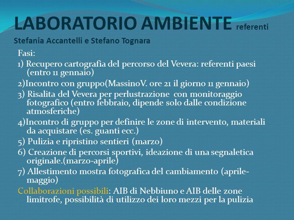 LABORATORIO AMBIENTE referenti Stefania Accantelli e Stefano Tognara Fasi: 1) Recupero cartografia del percorso del Vevera: referenti paesi (entro 11 gennaio) 2)Incontro con gruppo(MassinoV.
