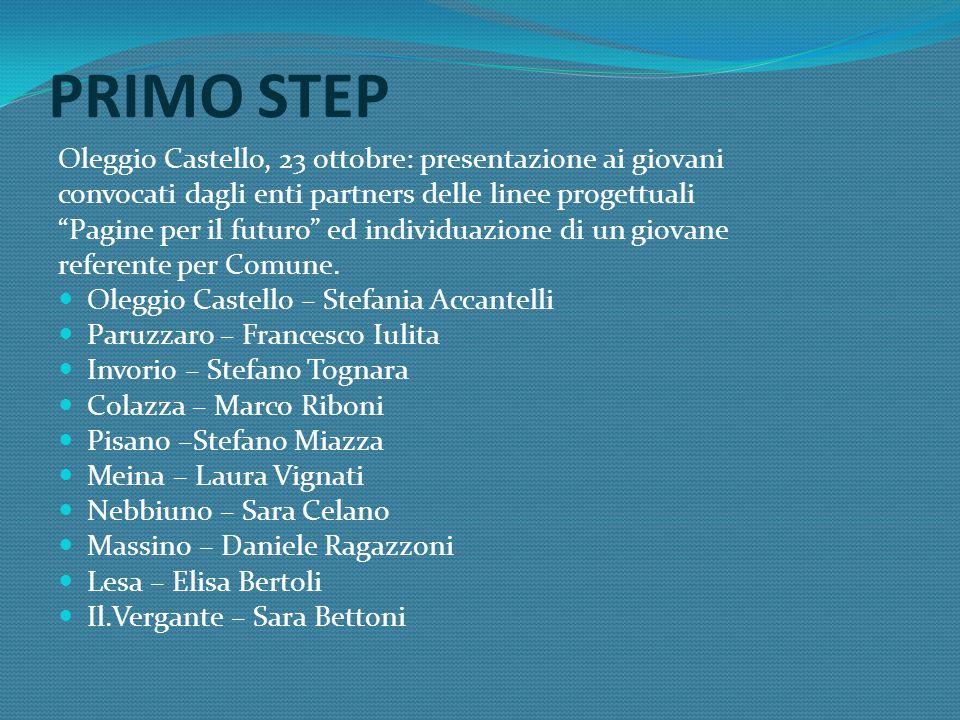 SECONDO STEP Paruzzaro, 27 ottobre: conoscenza del gruppo della consulta e ridefinizione condivisa delle linee progettuali.