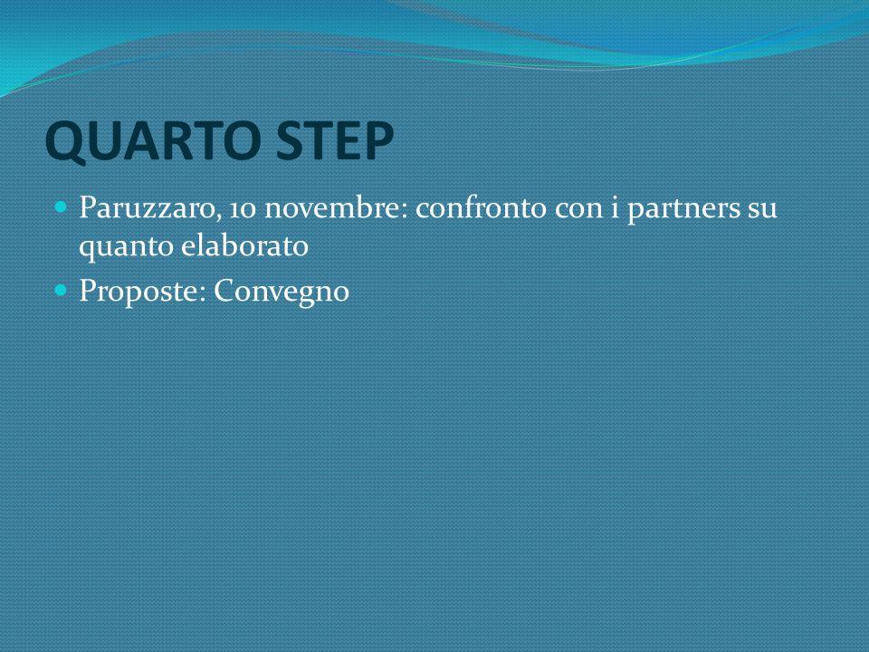 PROPOSTE: Consulta CONVEGNO 18 dicembre 2010 Giovani in Fiera RelazioniLaboratori Happy hour+Festa