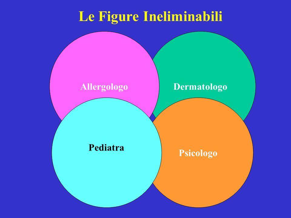 Le Figure Ineliminabili DermatologoAllergologo Psicologo Pediatra