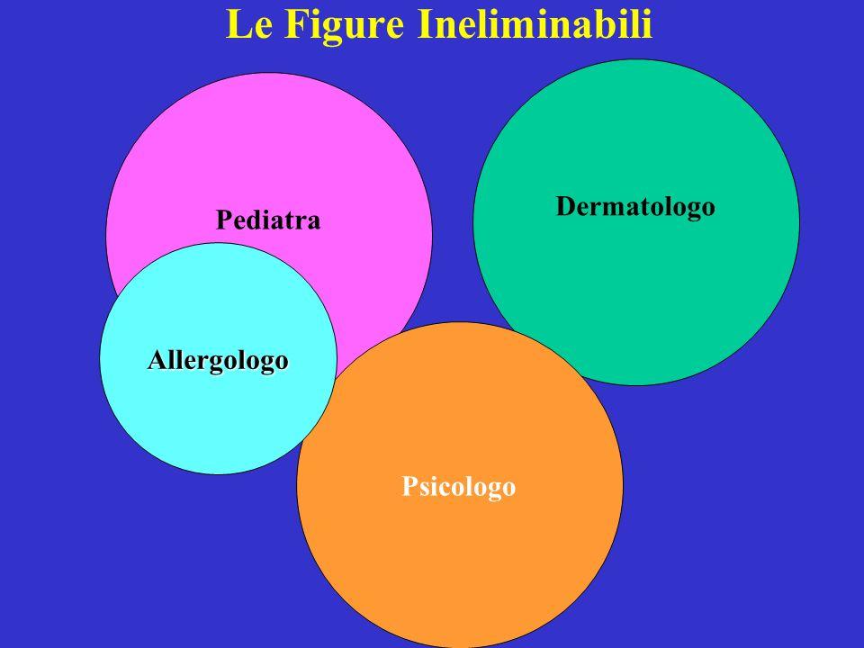 Le Figure Ineliminabili Dermatologo Pediatra Psicologo Allergologo