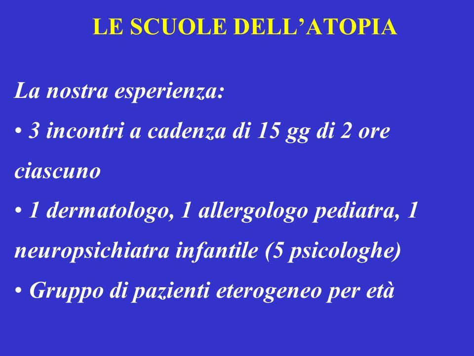 LE SCUOLE DELLATOPIA La nostra esperienza: 3 incontri a cadenza di 15 gg di 2 ore ciascuno 1 dermatologo, 1 allergologo pediatra, 1 neuropsichiatra in