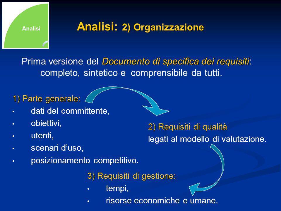 Analisi: 2) Organizzazione 1) Parte generale: dati del committente, obiettivi, utenti, scenari duso, posizionamento competitivo.