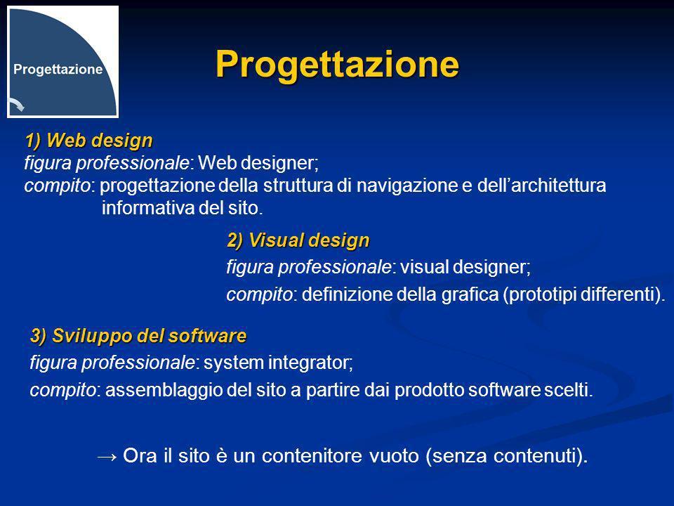 Progettazione 1) Web design figura professionale: Web designer; compito: progettazione della struttura di navigazione e dellarchitettura informativa del sito.