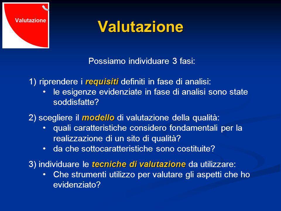 Valutazione Possiamo individuare 3 fasi: requisiti 1)riprendere i requisiti definiti in fase di analisi: le esigenze evidenziate in fase di analisi sono state soddisfatte.
