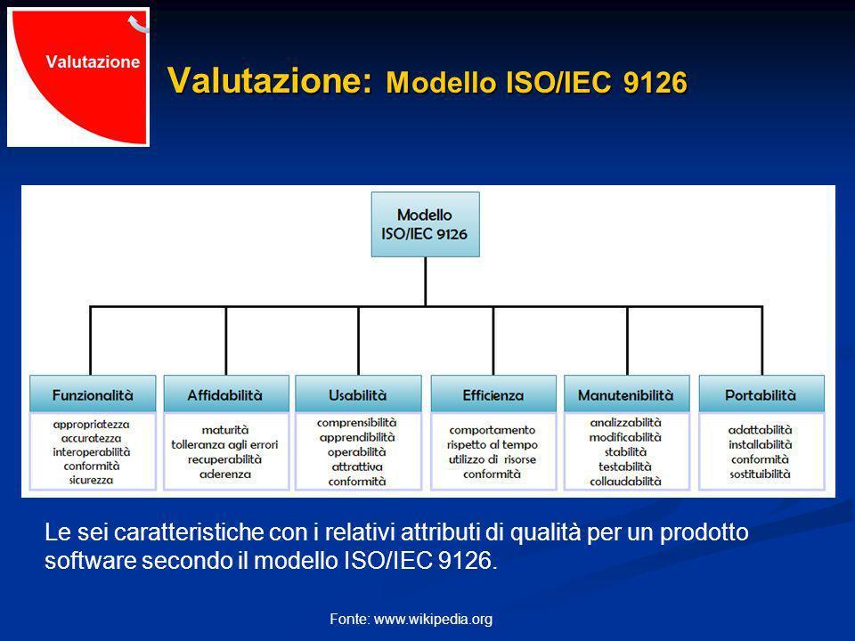 Valutazione: Modello ISO/IEC 9126 Fonte: www.wikipedia.org Le sei caratteristiche con i relativi attributi di qualità per un prodotto software secondo il modello ISO/IEC 9126.