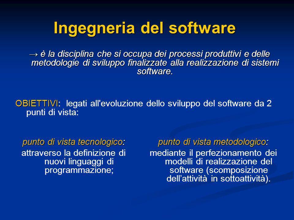 Ingegneria del software è la disciplina che si occupa dei processi produttivi e delle metodologie di sviluppo finalizzate alla realizzazione di sistemi software.