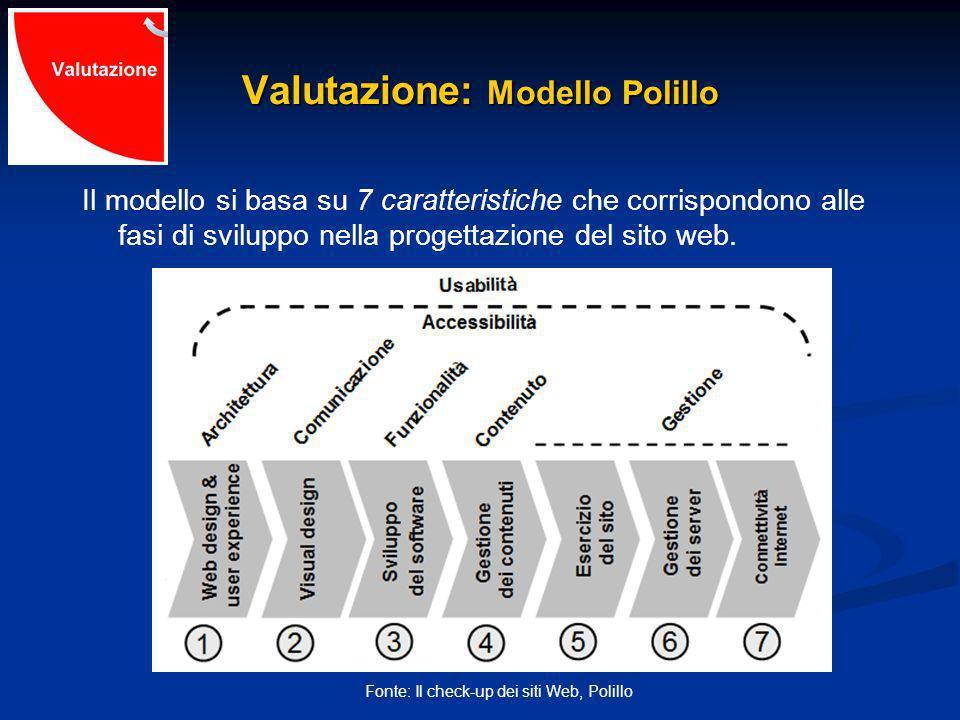 Valutazione: Modello Polillo Il modello si basa su 7 caratteristiche che corrispondono alle fasi di sviluppo nella progettazione del sito web.