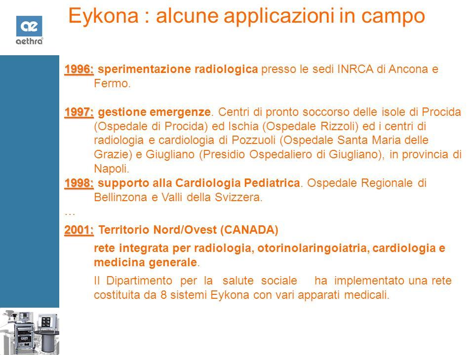 Eykona : alcune applicazioni in campo 1996: 1996: sperimentazione radiologica presso le sedi INRCA di Ancona e Fermo.