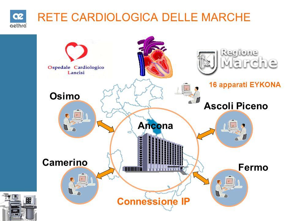 RETE CARDIOLOGICA DELLE MARCHE Connessione IP Ancona Camerino Fermo Ascoli Piceno Osimo 16 apparati EYKONA