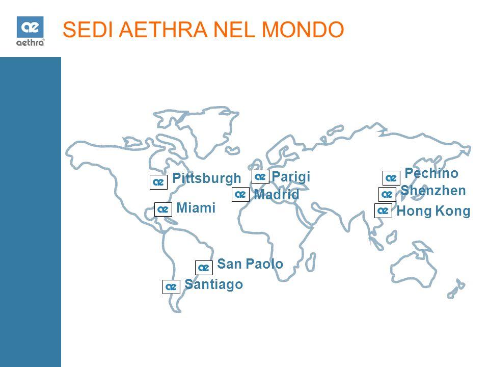 SEDI AETHRA NEL MONDO Miami Santiago Parigi Pittsburgh Shenzhen San Paolo Madrid Pechino Hong Kong