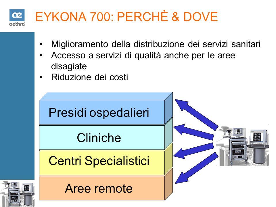 EYKONA 700: PERCHÈ & DOVE Aree remote Centri Specialistici Cliniche Presidi ospedalieri Miglioramento della distribuzione dei servizi sanitari Accesso a servizi di qualità anche per le aree disagiate Riduzione dei costi